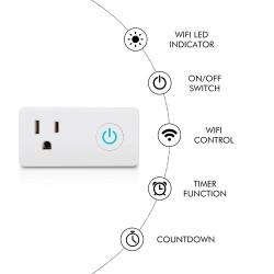 Toma Us Interruptor Wifi Inteligente Google Alexa Monitoreo